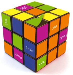 semantic cube