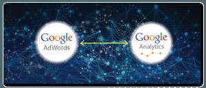 Linking-Google-Anaytics-to-AdWords